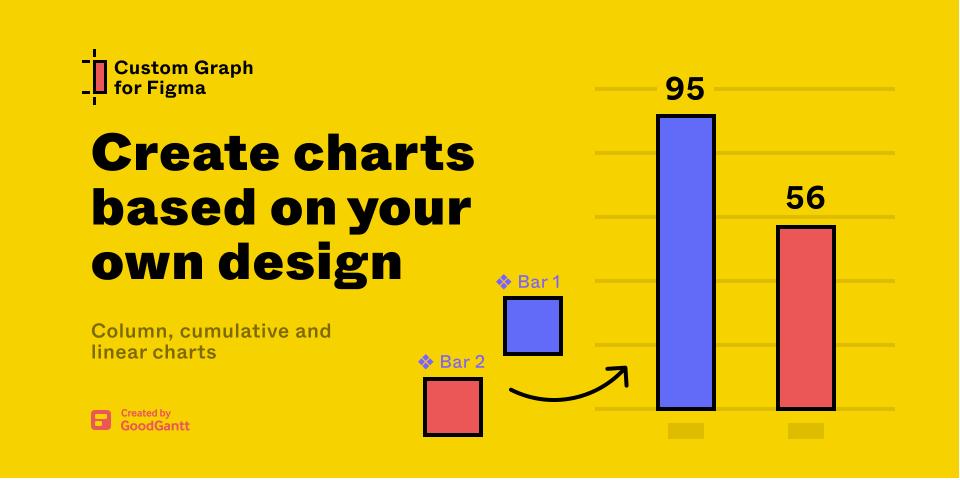 Плагин Custom Graph для Figma