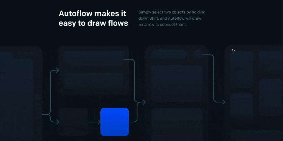 Плагин Autoflow для Figma