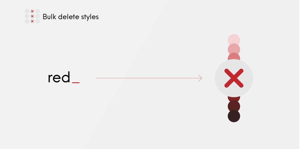 Плагин Bulk delete styles для Figma