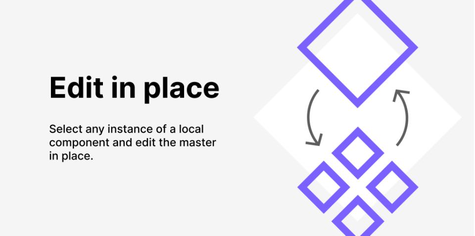 Плагин Edit in place для Figma