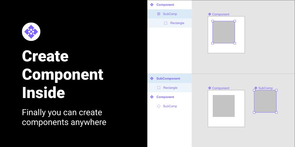 Плагин Create Component Inside для Figma
