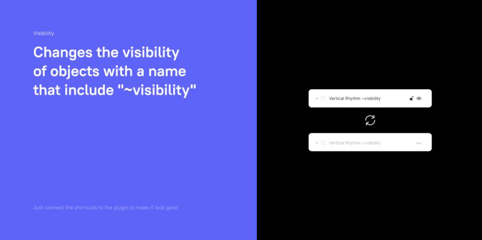 Плагин Visibility для Figma