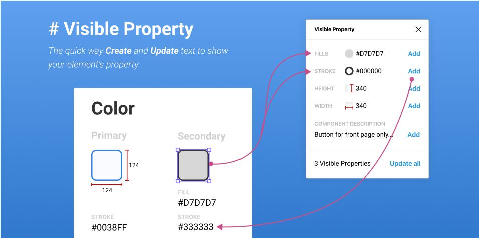 Плагин Visible Property для Figma