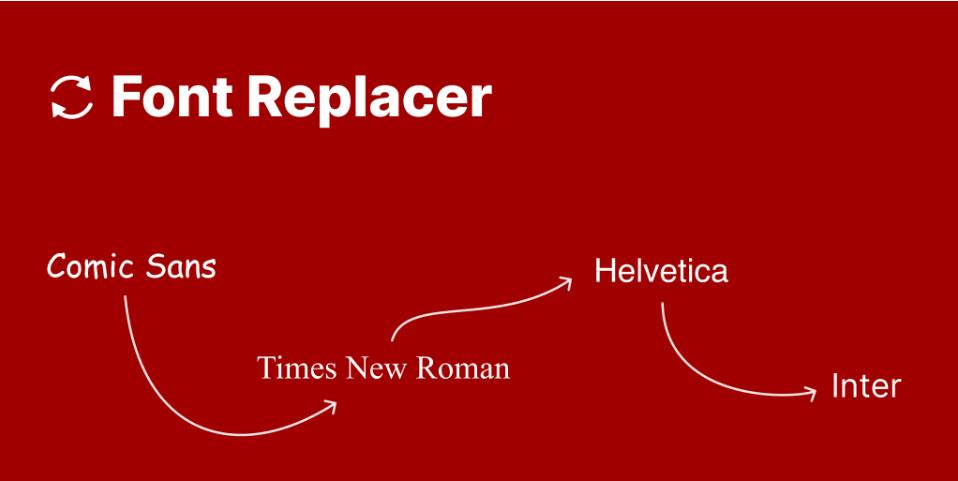 Плагин Font Replacer для Figma