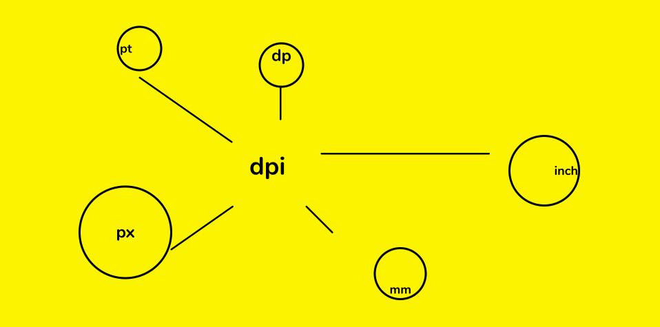 Плагин PixelsConvert для Figma