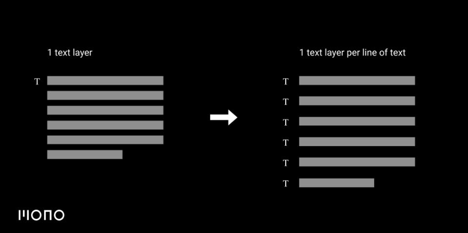 Плагин TextCutter для Figma