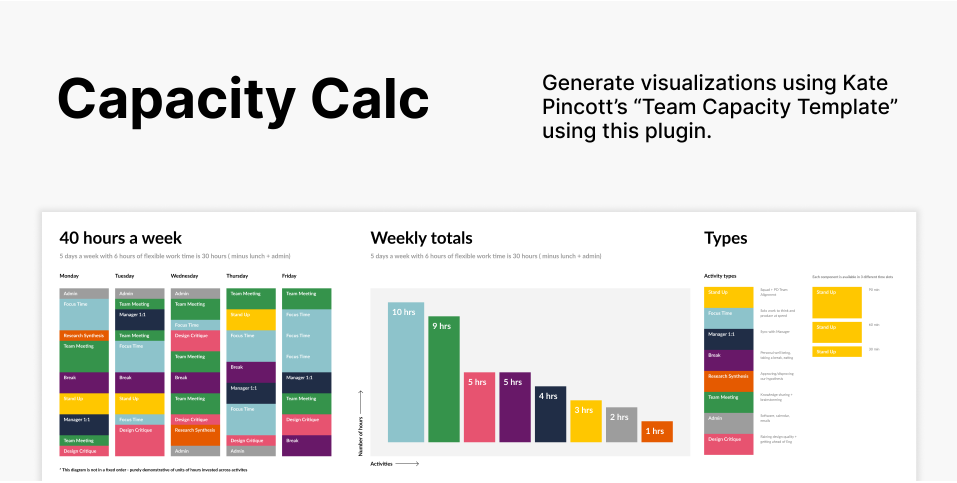 Плагин Capacity Calc для Figma