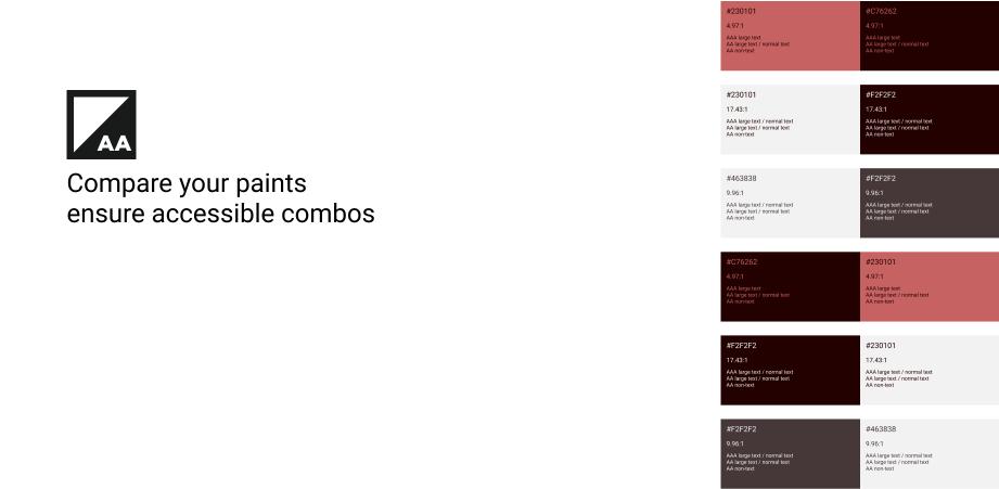 Плагин Color Contrast Grid для Figma