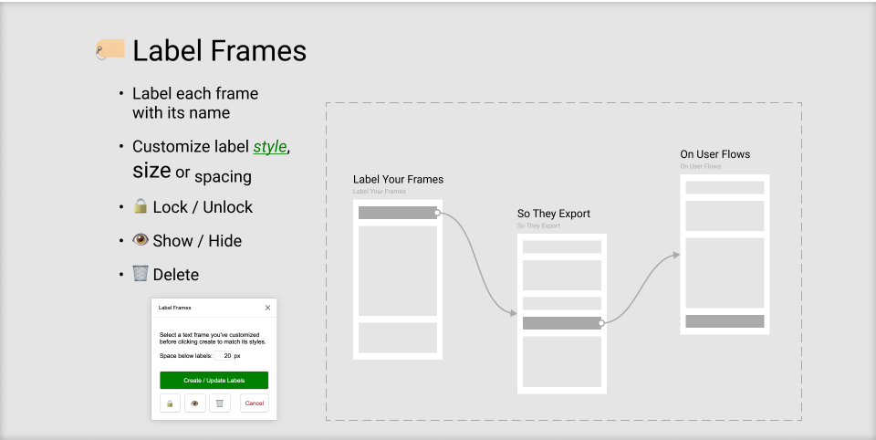 Плагин Label Frames для Figma