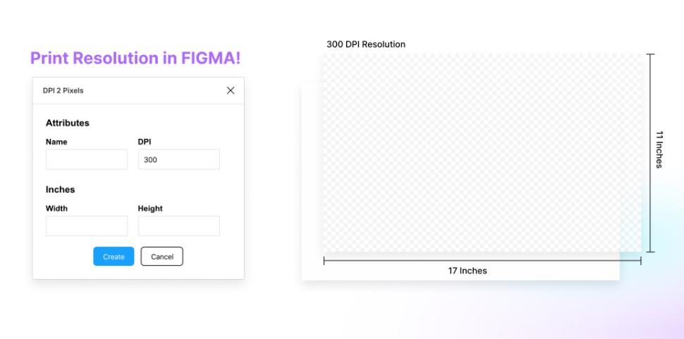 Плагин DPI 2 Pixels для Figma