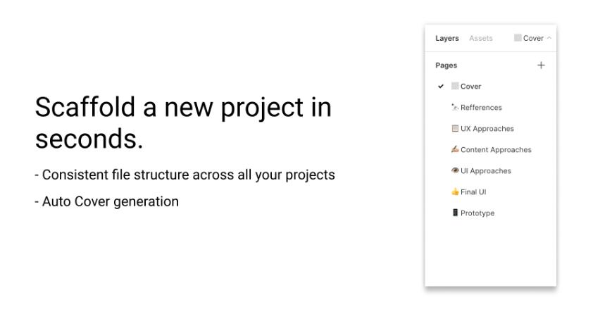 Плагин Project Scaffold для Figma