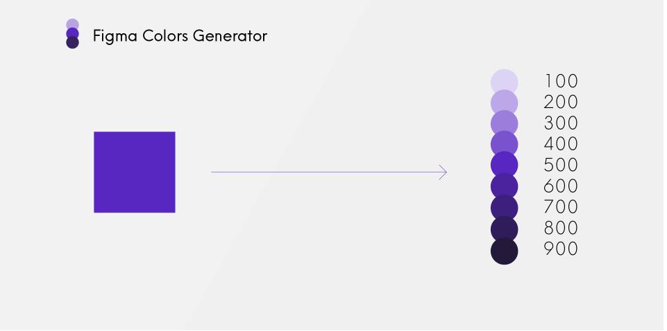 Плагин Tailwind Color Generator для Figma