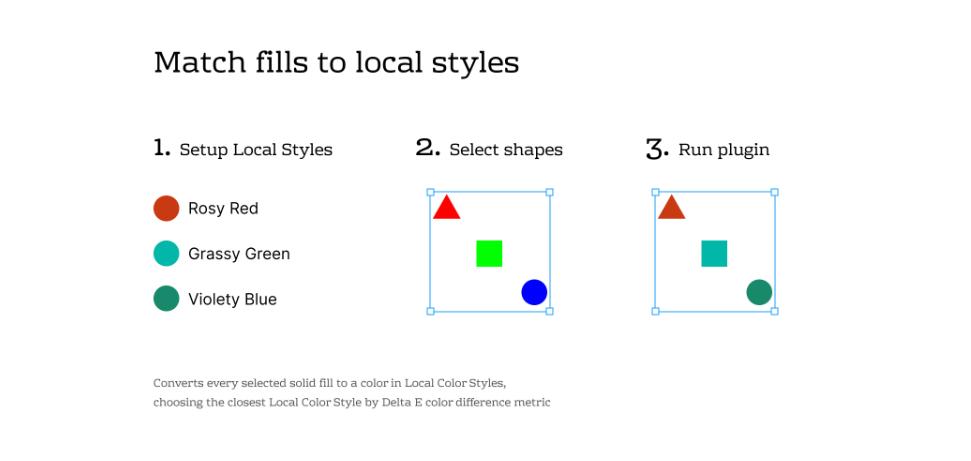 Плагин Match fills to local styles для Figma