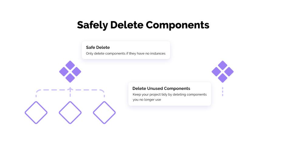 Плагин Safely Delete Components для Figma