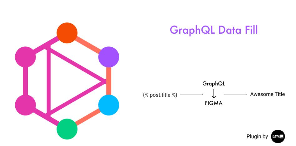 Плагин GraphQL Data Fill для Figma