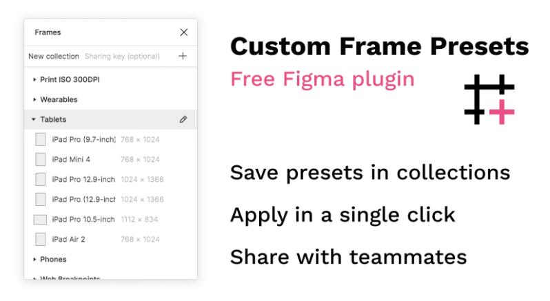 Плагин Custom Frame Presets для Figma
