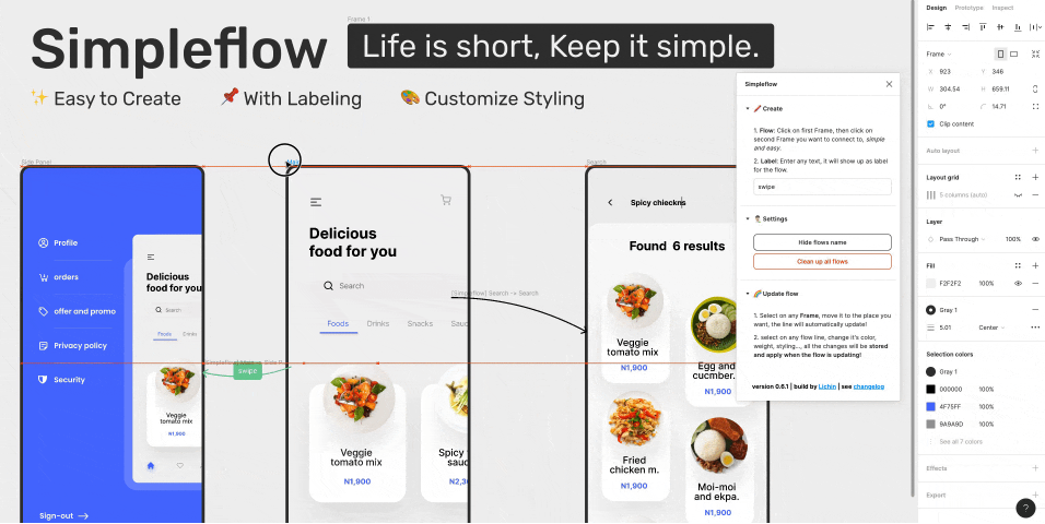 Плагин Simpleflow для Figma