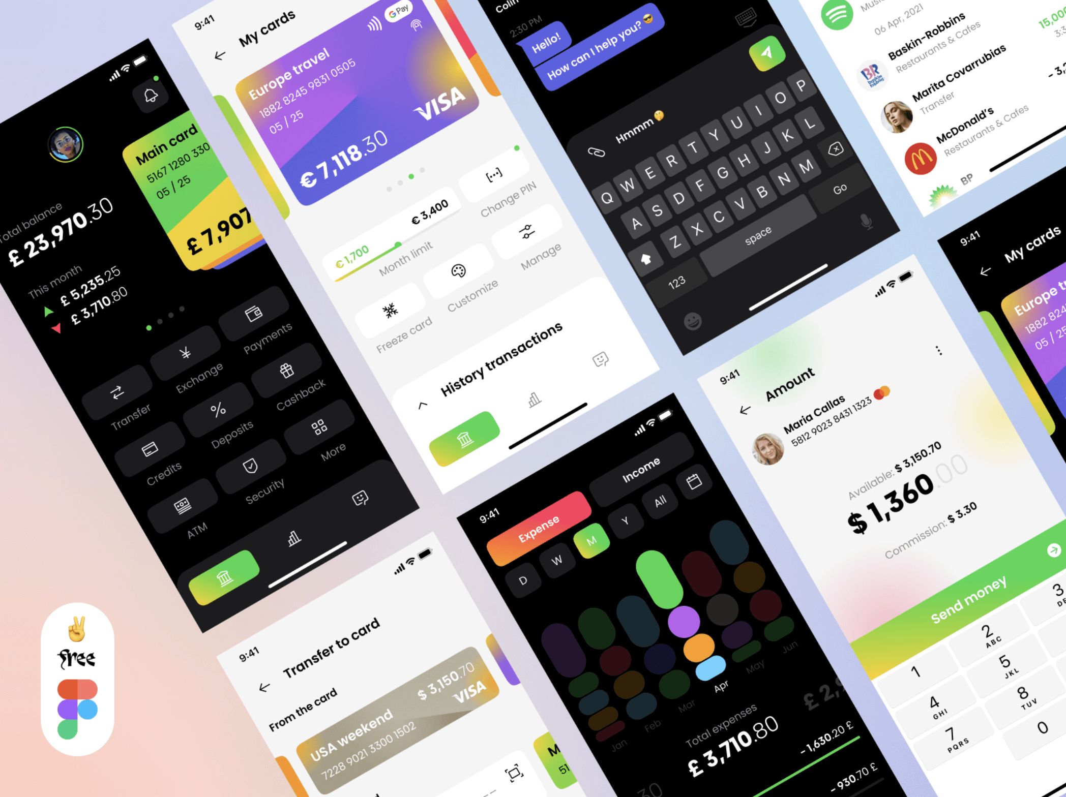 Banking App UI Kit для Figma
